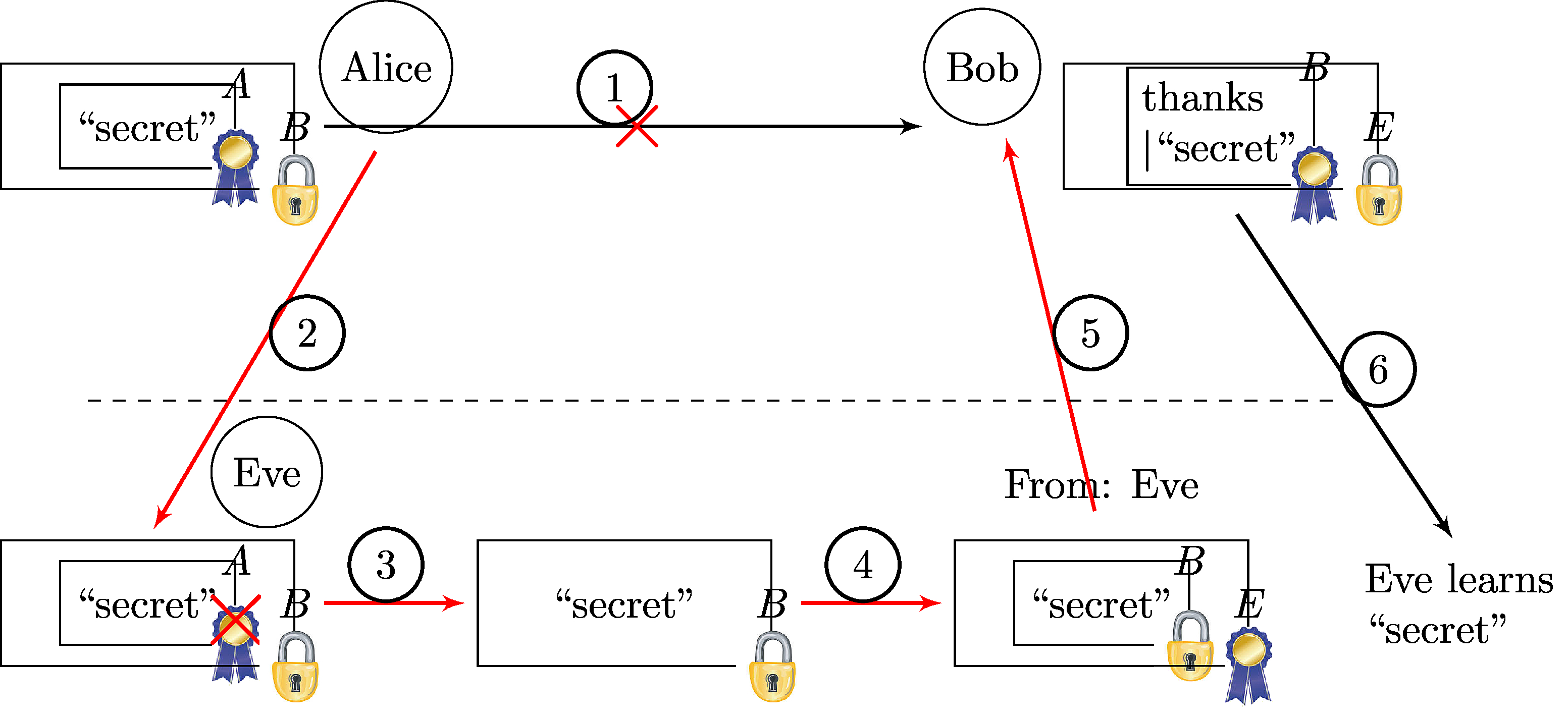 Cryptosource